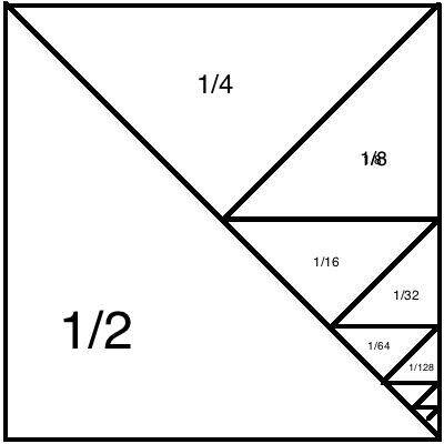 Class Opener  Day   Geometric Series Mathcoachblog