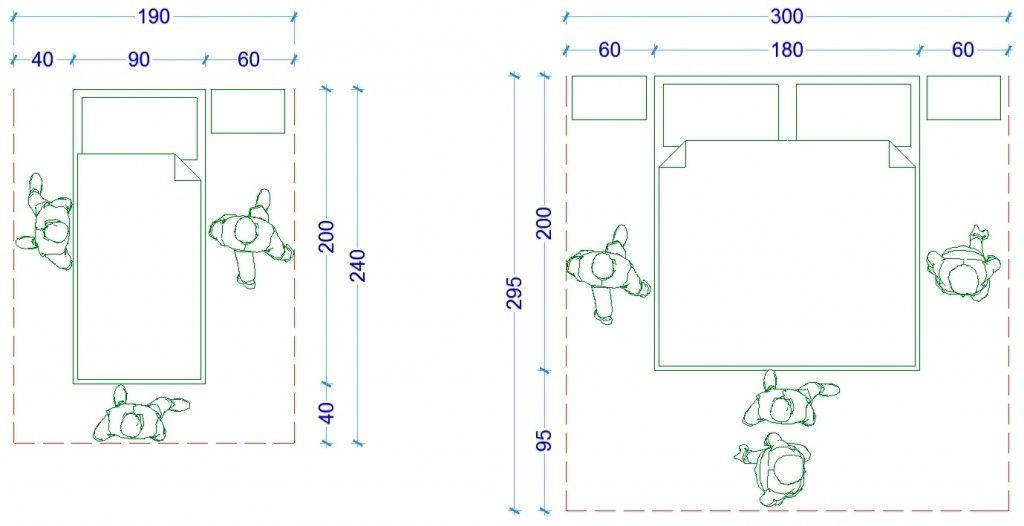 Le misure dell 39 uomo ingombri letti layout interni e for Planimetrie dell armadio