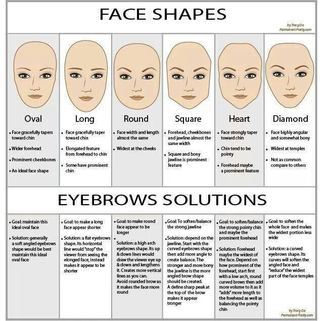 how to do make your eyebrows look thicker