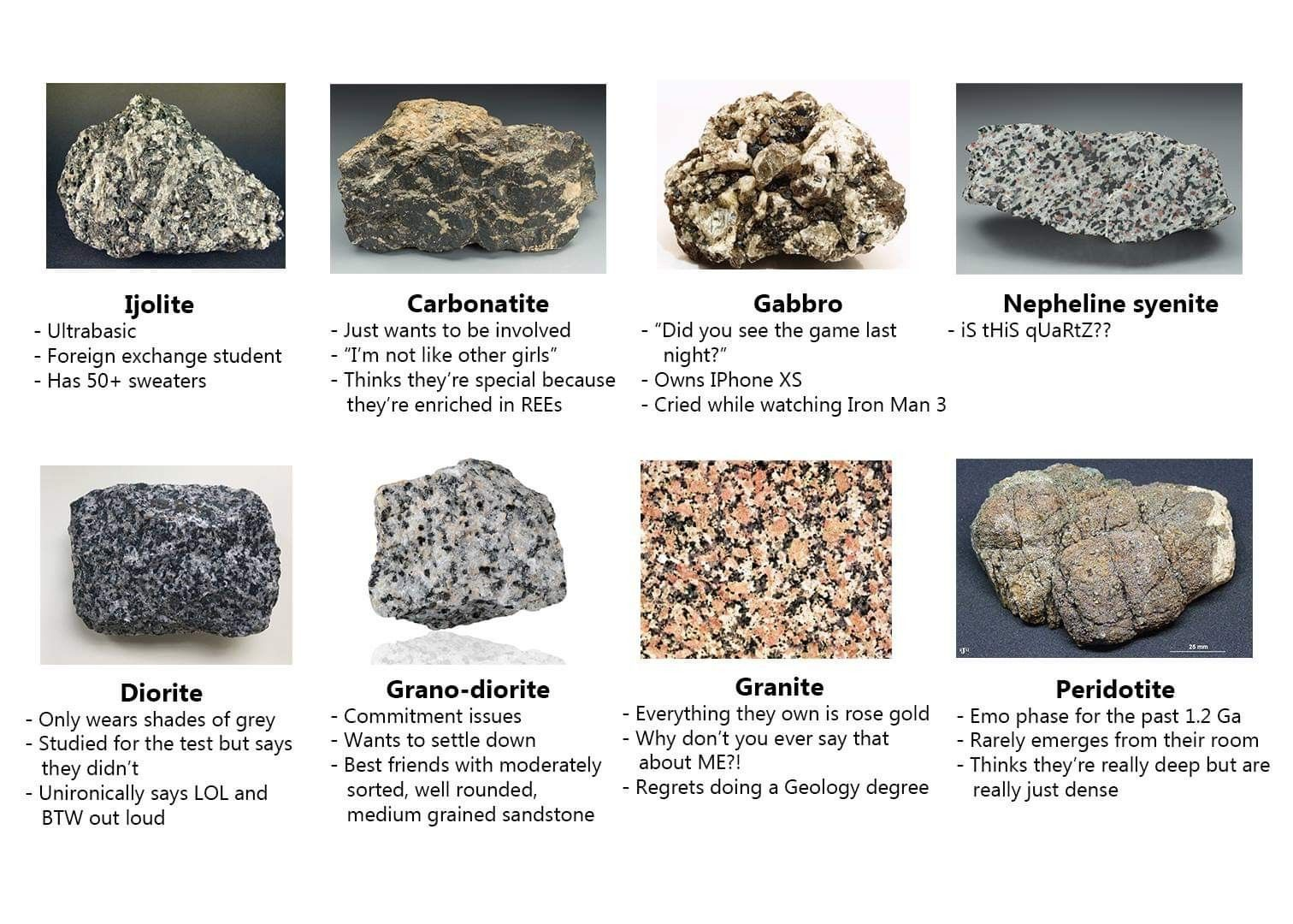 Pin by Bryn Mawr College Mineralogy on Geology Memes | Girls night, Iron man 3, Geology