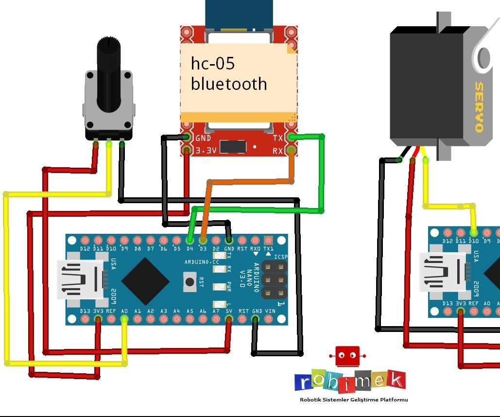 medium resolution of in this project we will make the servo motor control with potentiometer via bluetooth
