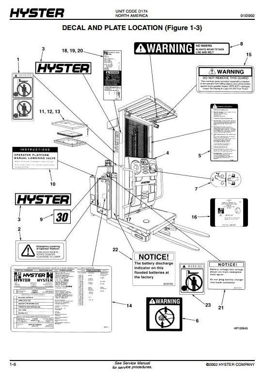 hyster electric forklift wiring diagram