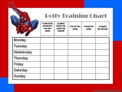how to make a potty chart