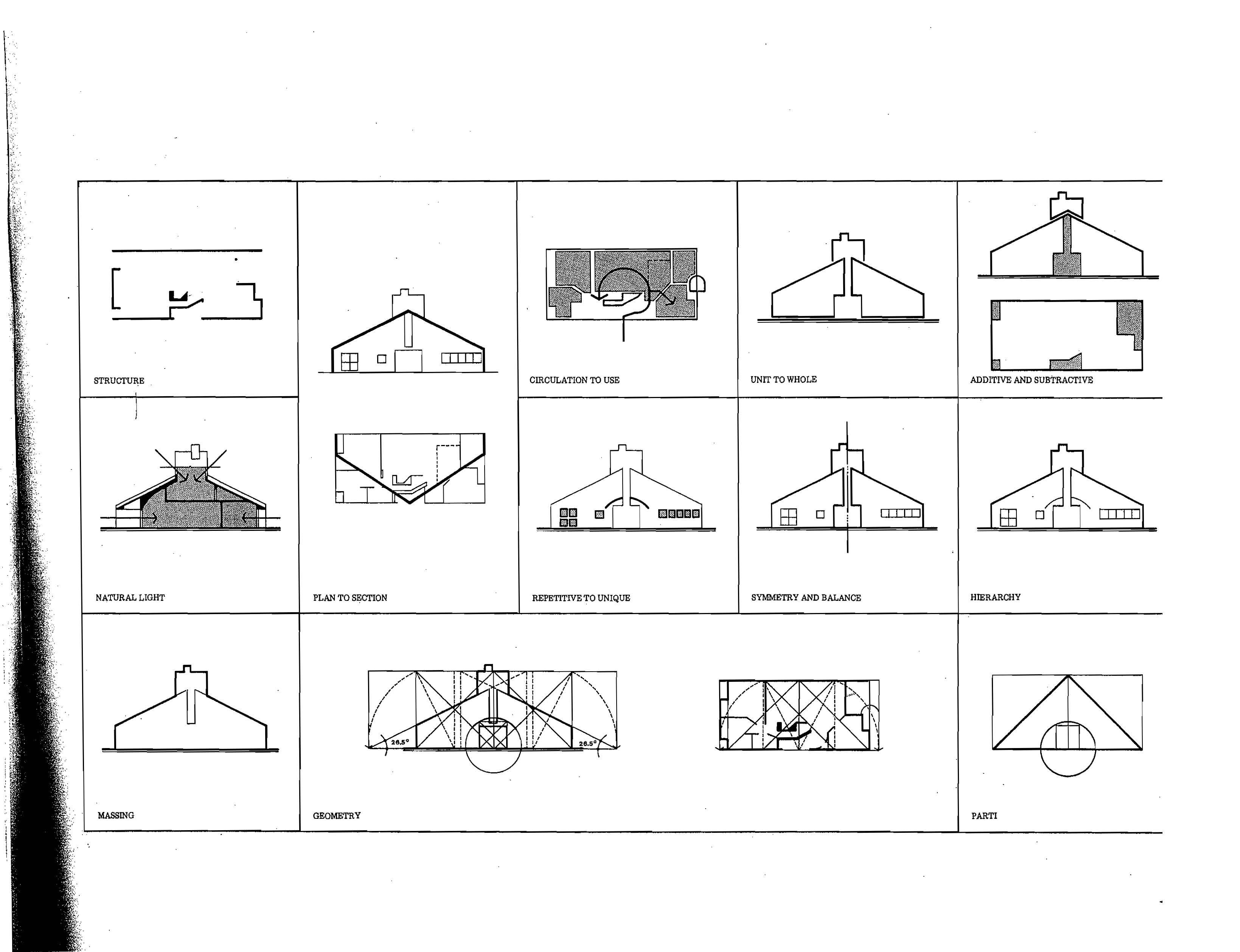 venturi diagram vanna venturi precedents in architecture diagram architecture  vanna venturi precedents in