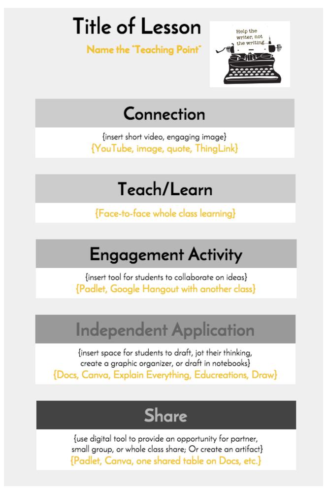 Template Workshop Hyperdoc Pinterest School Google