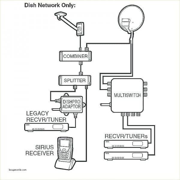 Satellite Tv Wiring Diagrams | Satellite tv, Tv wall decor, Satellites | Tv Wiring Diagram |  | Pinterest