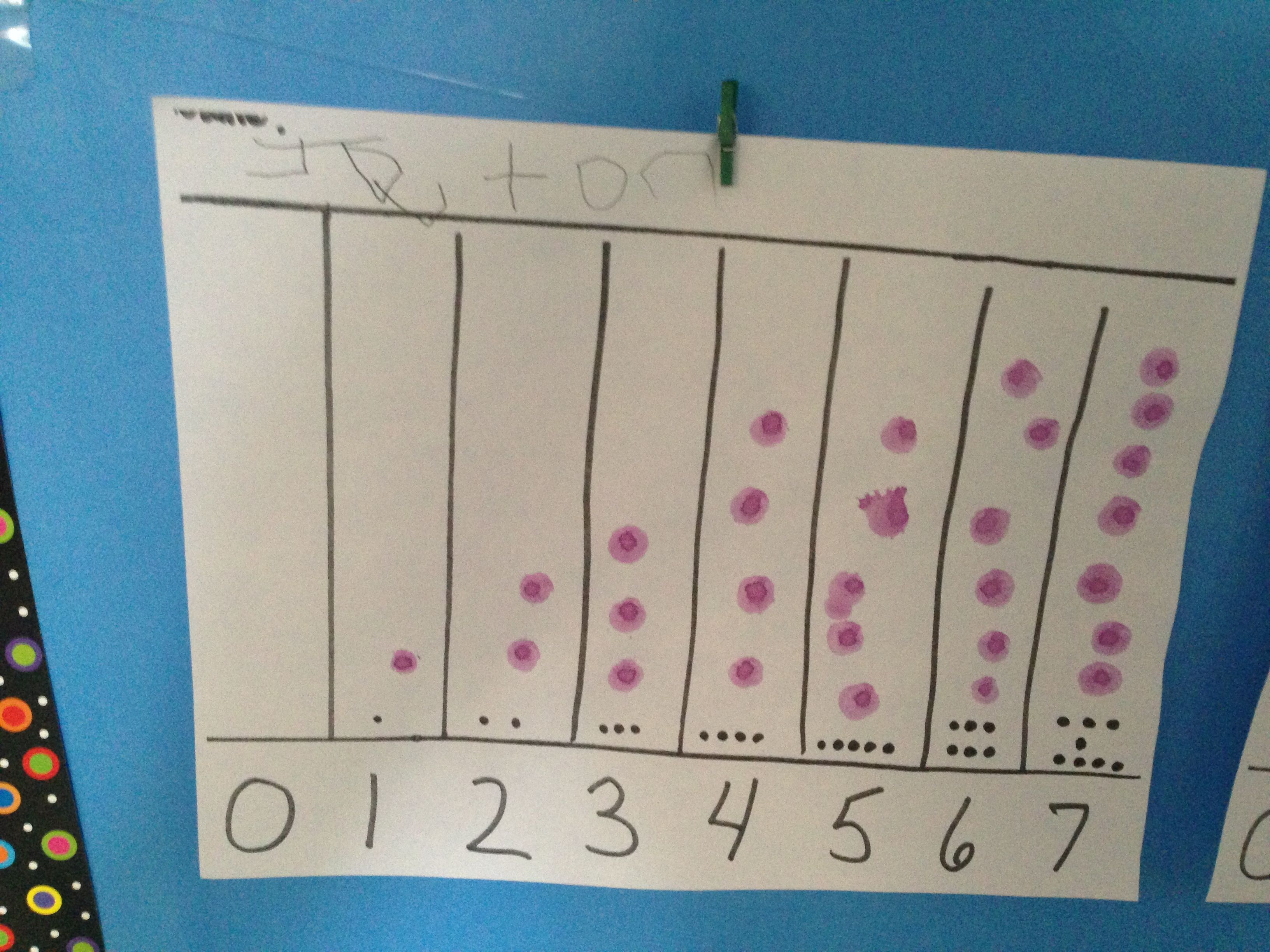 Dot Stamp Number Graph With Images