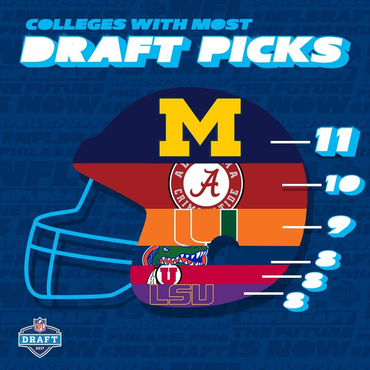 2017 draft michigan football college athletics lsu
