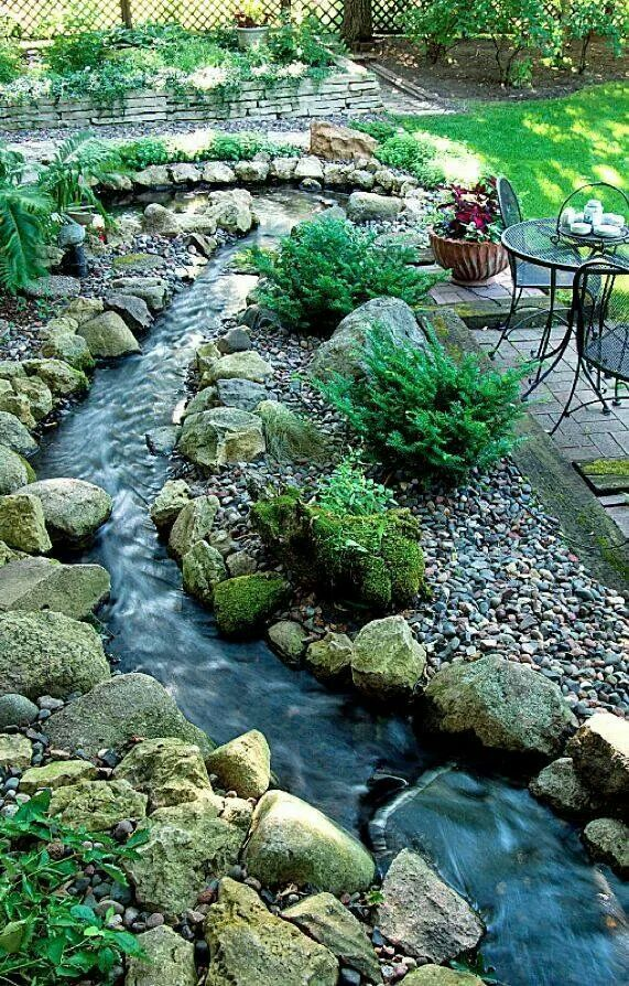 Pin By Avis Andrulli On Water Water Features In The Garden Ponds Backyard Backyard