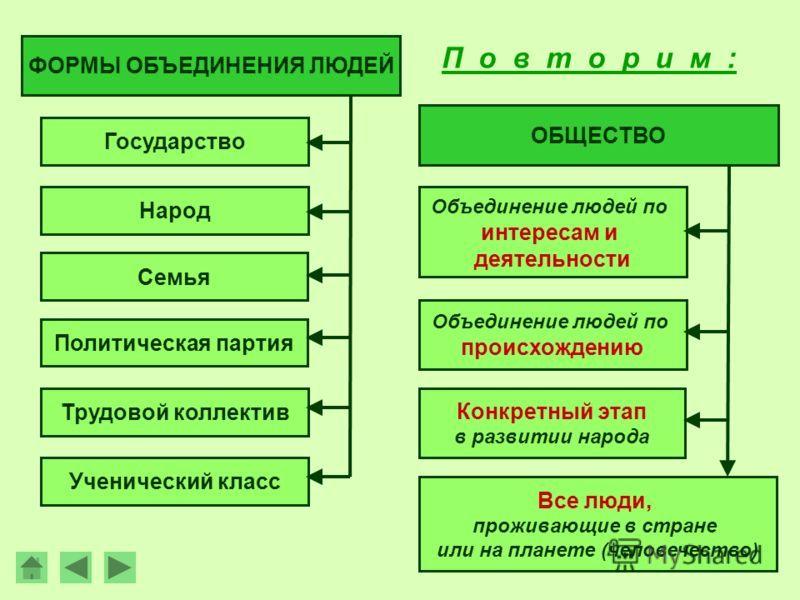 Www spishy ru гдз по литература