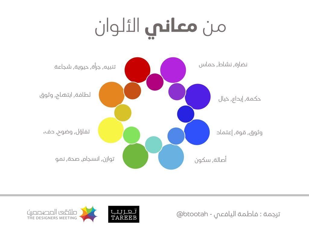 Colours Feelings Activities Feelings Pie Chart