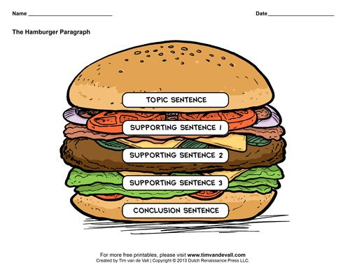 hamburger graphic organizers for kids art crafts for kids  hamburger graphic organizers for kids