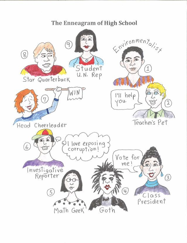 How to Develop Leadership Using the Enneagram For teens with a leading style of the Observer, Questioner, or Adventurer.
