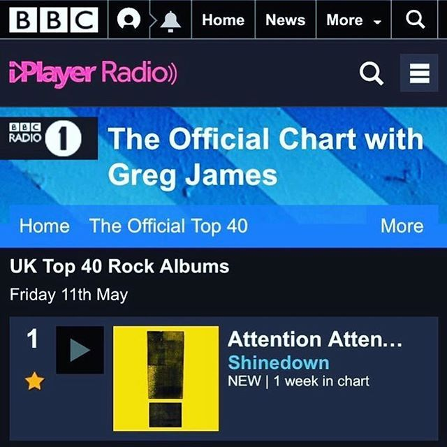 New Radio 1 Chart 159 best radio stations images on pinterest