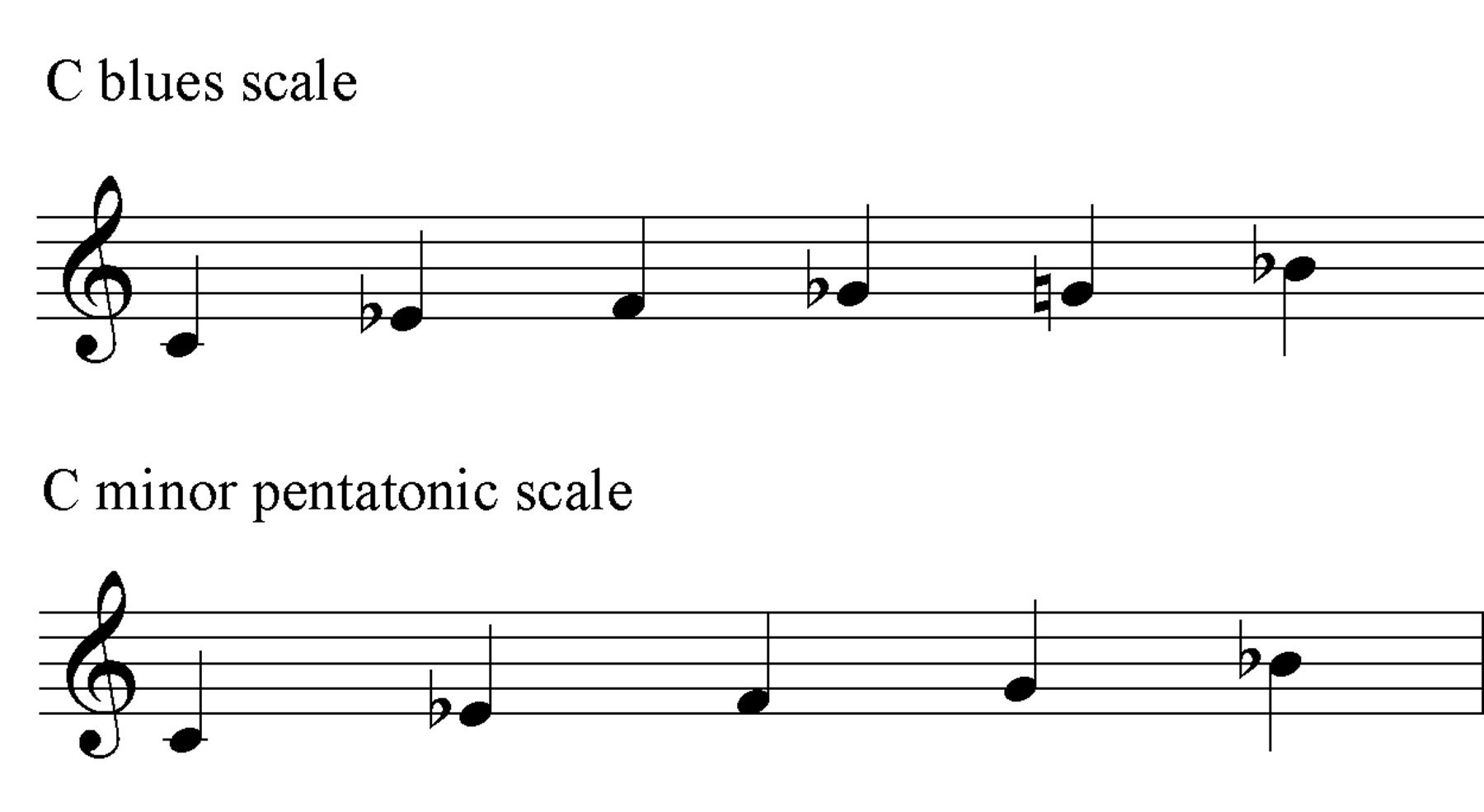 Pentatonic Scales For Trumpet