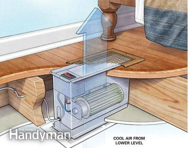 No Central Ac No Problem Six Ways To Keep Your Home Cool All Summer With Images Attic Renovation Attic Rooms Attic Flooring