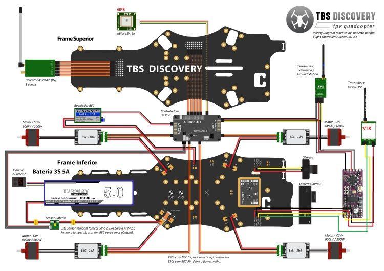 Fpv wire diagram | Rc copters in 2019 | Fpv drone, Drone