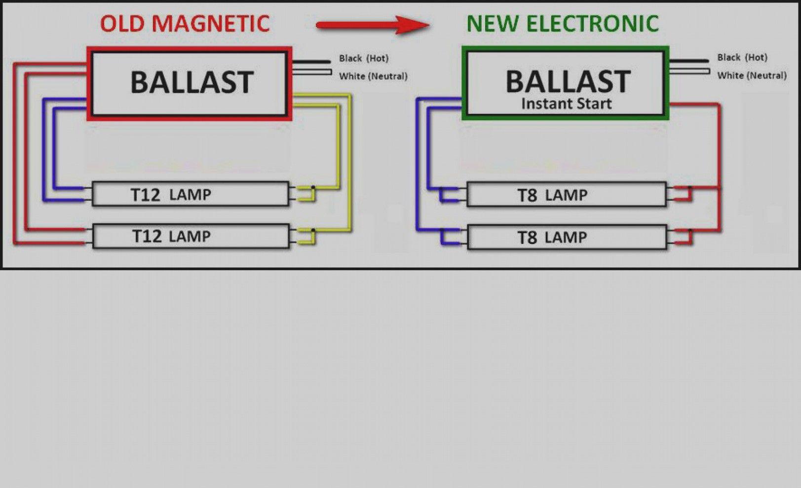 14 Stunning T8 Led Tube Wiring Diagram   Led fluorescent ...
