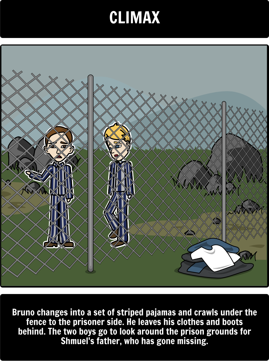 the boy in the striped pajamas by john boyne compare and the boy in the striped pajamas by john boyne plot diagram a common use