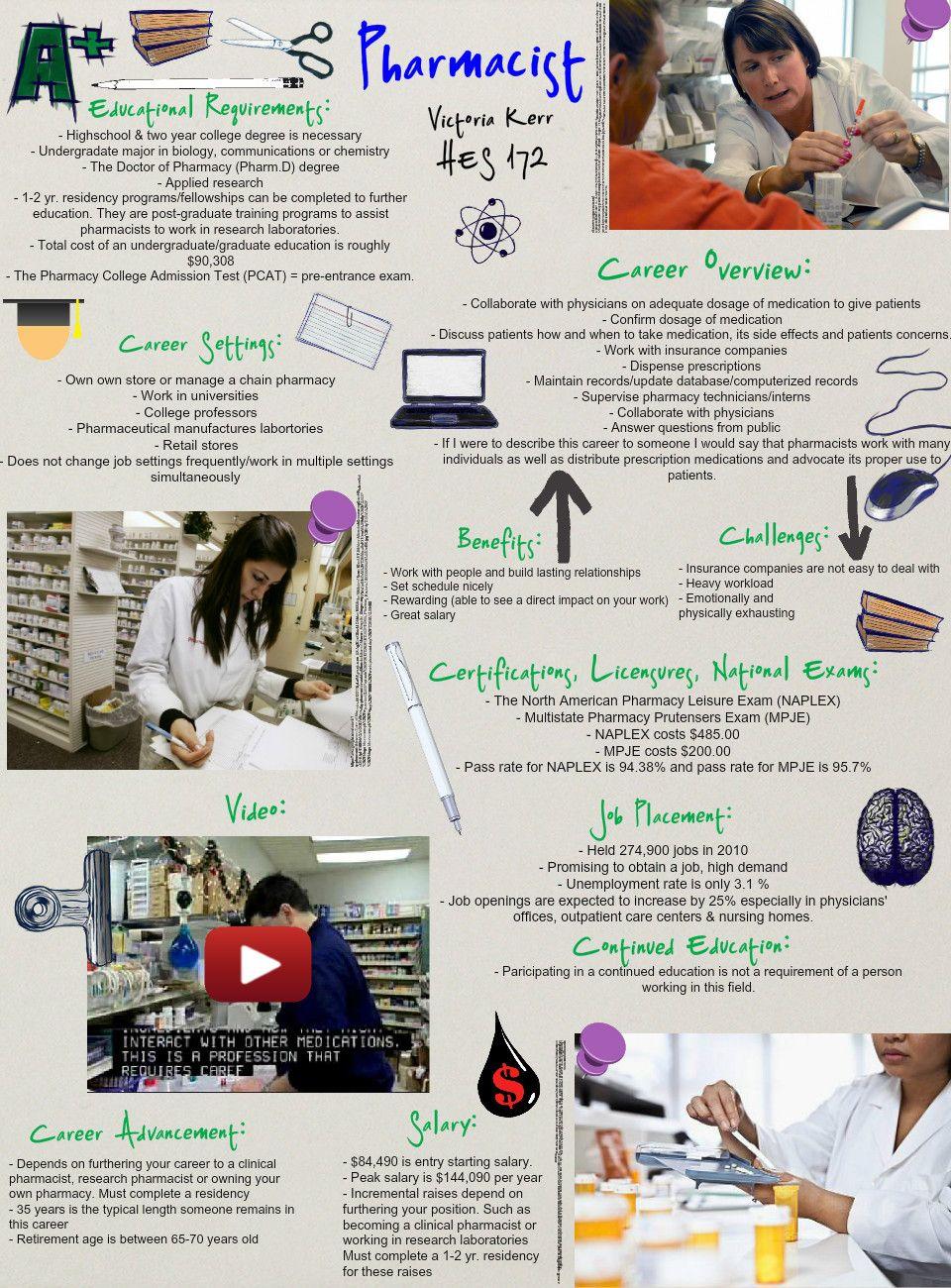 Pharmacist Career Looking for the best Pharmacist resume