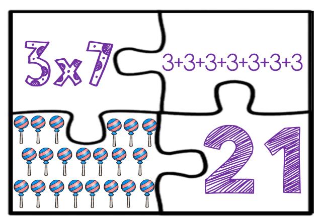 17 Ideas De Rompecabezas De Multiplicación Aprender Las Tablas De Multiplicar Tablas De Multiplicar Rompecabezas