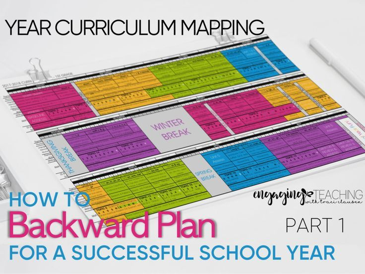 Photo of Backwards Planning for School Year Success – Curriculum Mapping