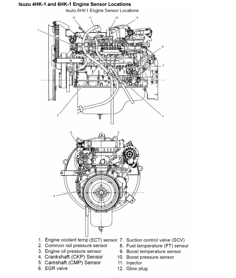 TRUCK REPAIR MANUAL: Isuzu 4HK-1 and 6HK-1 Engine Sensor