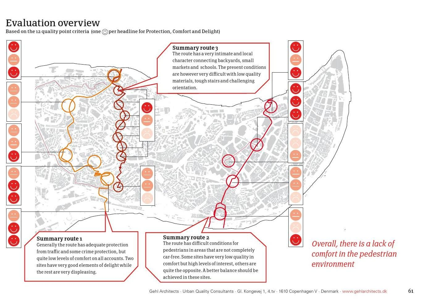 Chongqing Public Space Public Life Study Pedestrian Network Recommendations Urban Planning