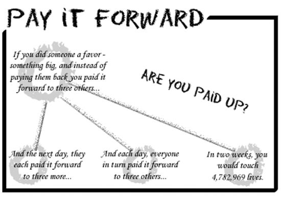 Pay It Forward Quotes | Pay It Forward Motivational Quotes Pinterest Quotes Cool Pay It