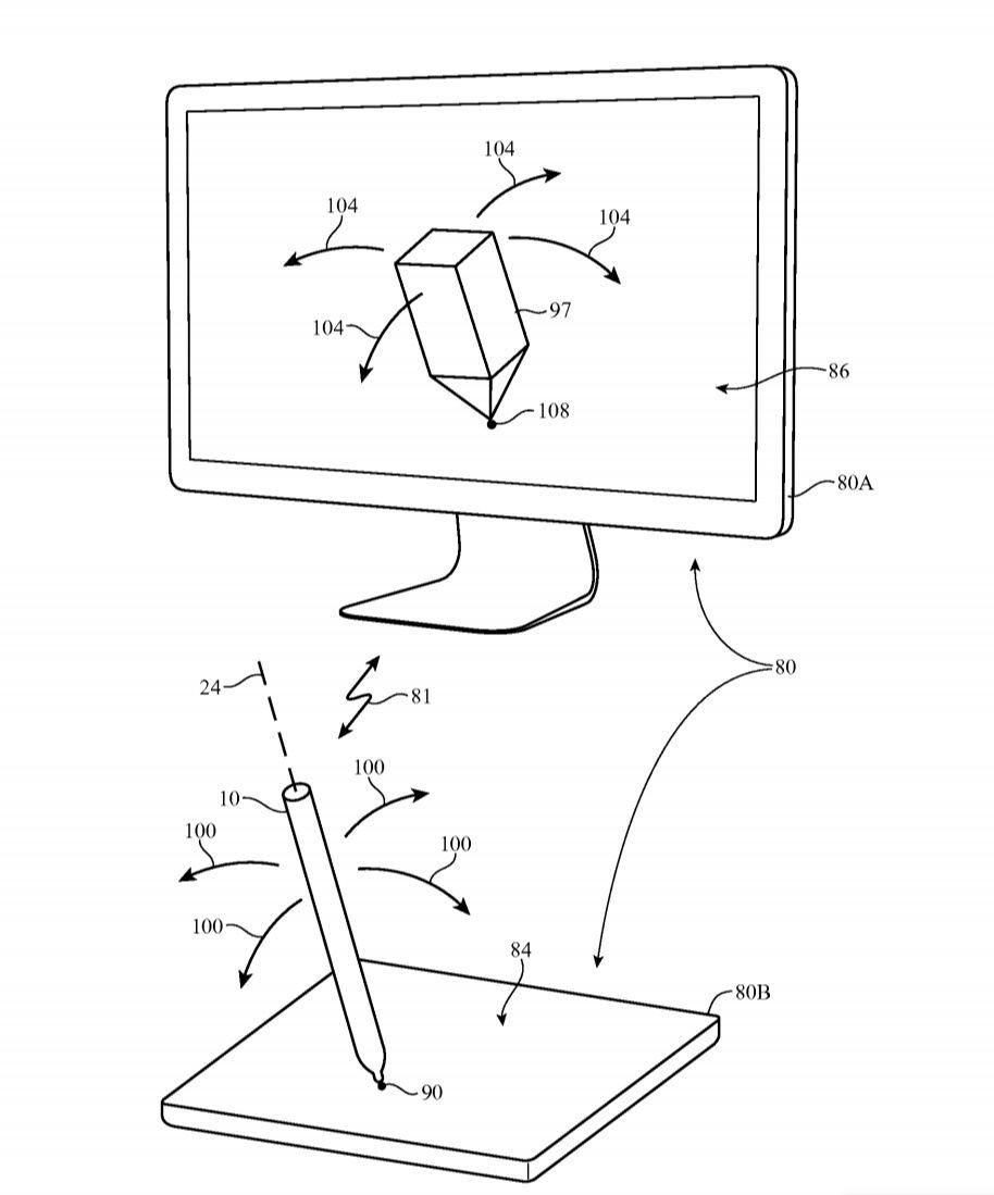 Apple Macbook Trackpad Could Soon Get Apple Pencil Support Apple Pencil Apple Accessories Apple Macbook