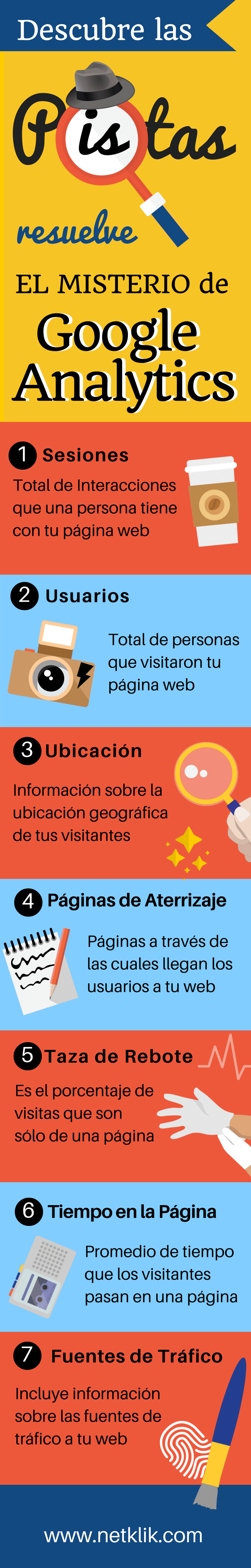 Estrategias De Marketing Digital Informe De Contacto