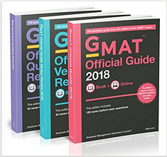 GMAT Official Guide 2018 2019 Bundle ZIP