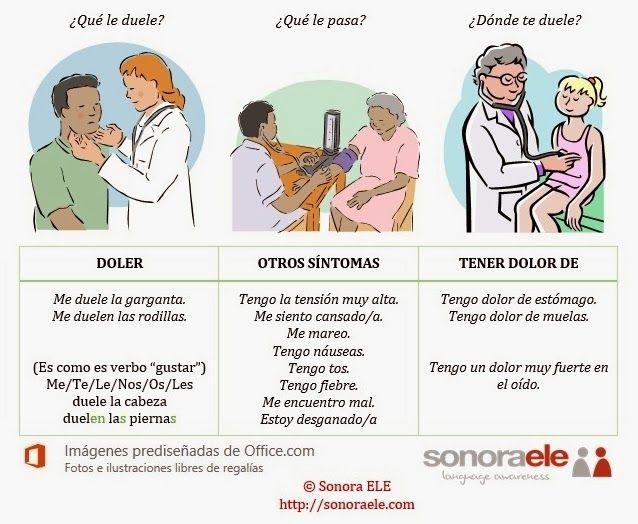 consulta al medico gay castellano