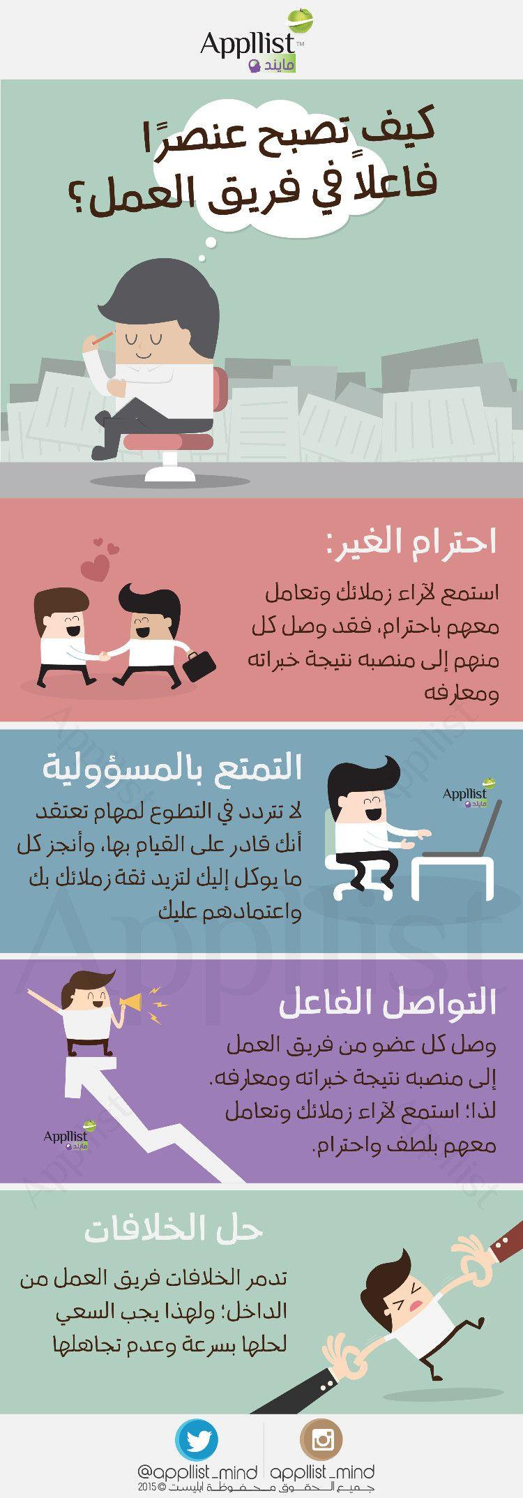 كيف تصبح عنصرا فاعلا ف فريق العمل Self Development Books Learning Websites Life Skills Activities
