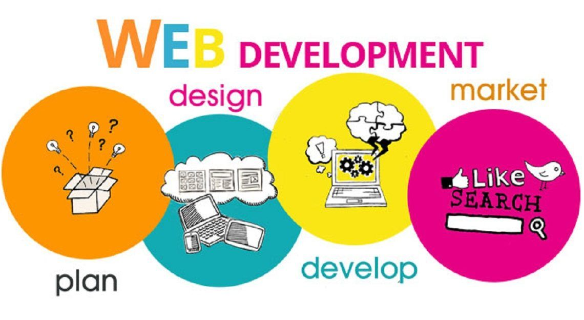 Website Development Starting From 399 Only In 2020 Web Development Design Ecommerce Website Design Web Design Company