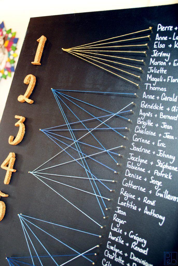 DIY : le panneau de plan de table de notre mariage