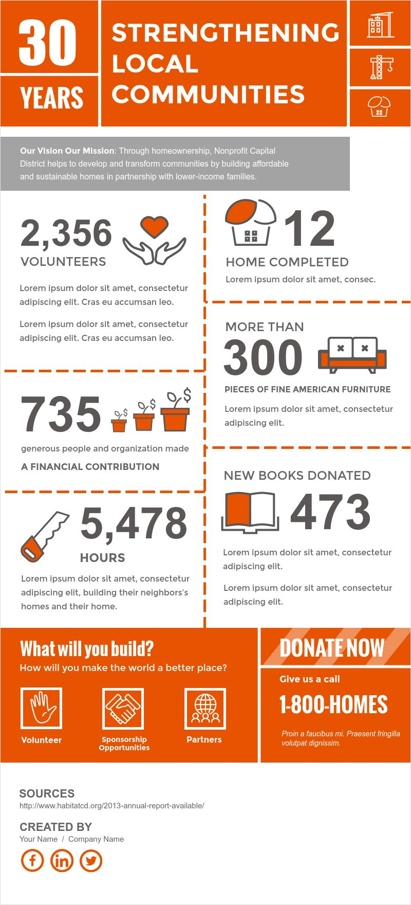 Visme Introduces New Infographic Templates for NonProfits