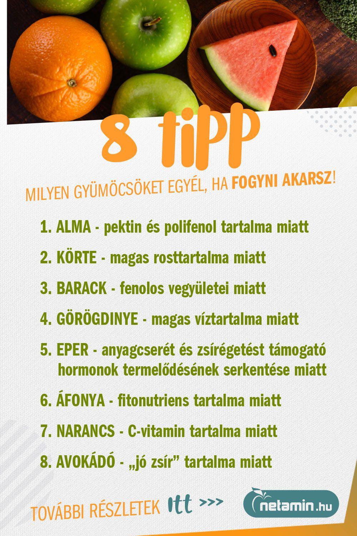 a piknogenol jó a fogyáshoz)