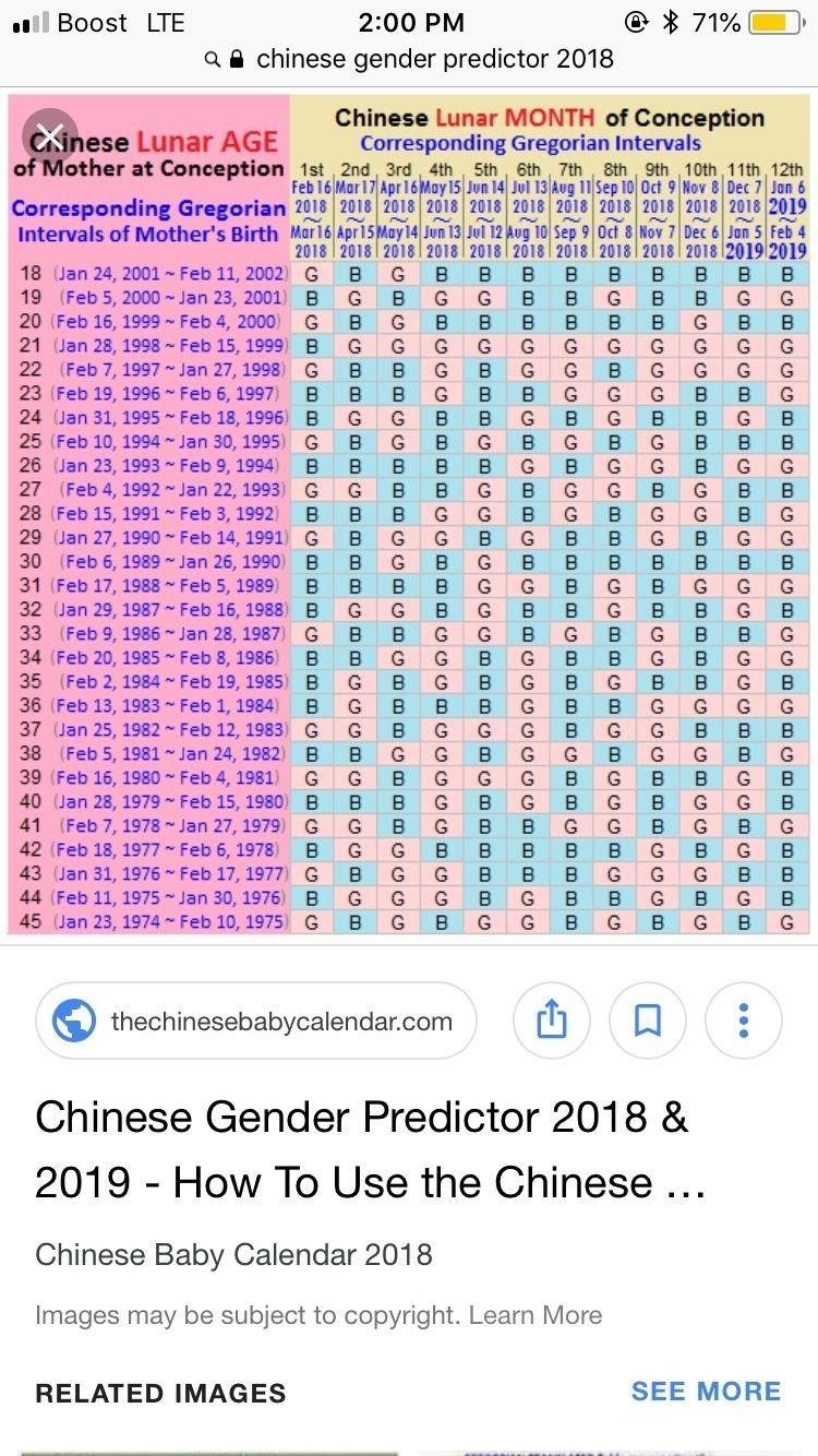 Baby Gender Prediction Vedic Astrology