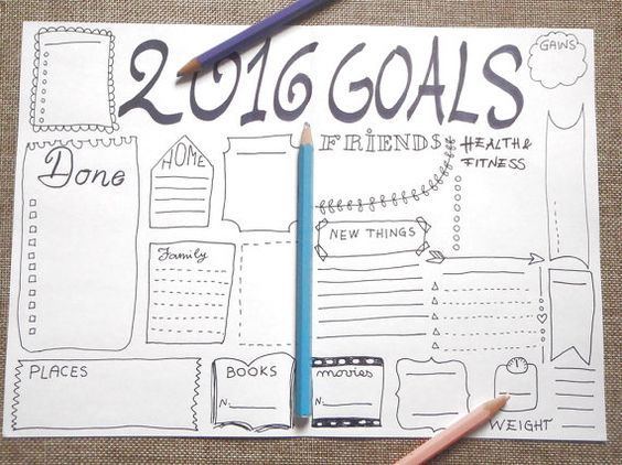 Image result for bullet journal layout templates   Filofax ...