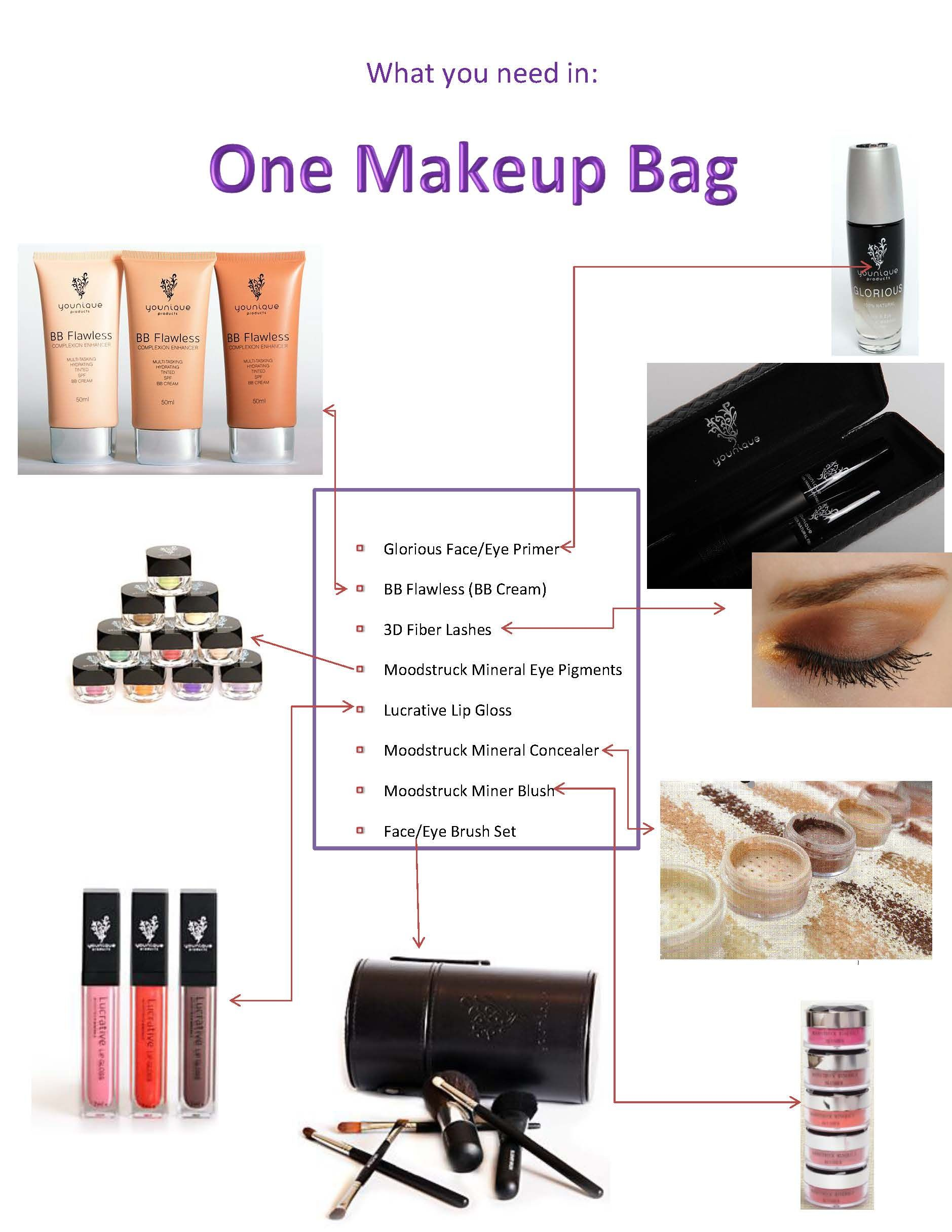 *REPIN* A Guide to ALL YOU NEED IN ONE MAKEUP BAG! www
