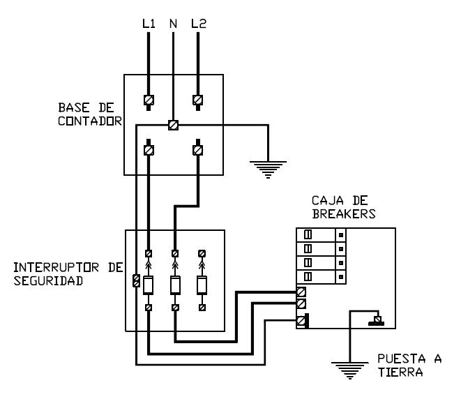 alambrado de servicio el u00e9ctrico  contador  interruptor principal y panel de breakers