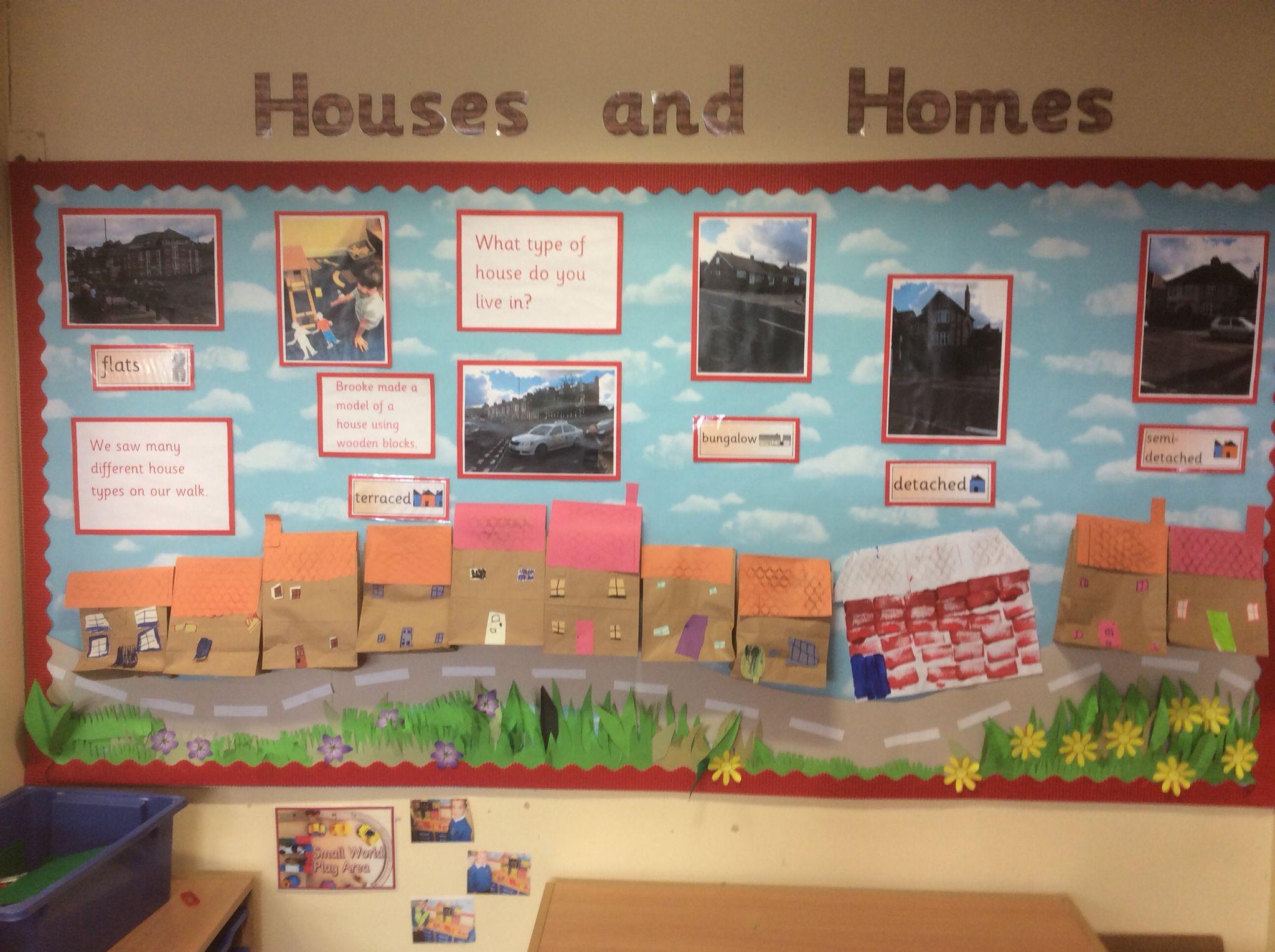 Houses Display