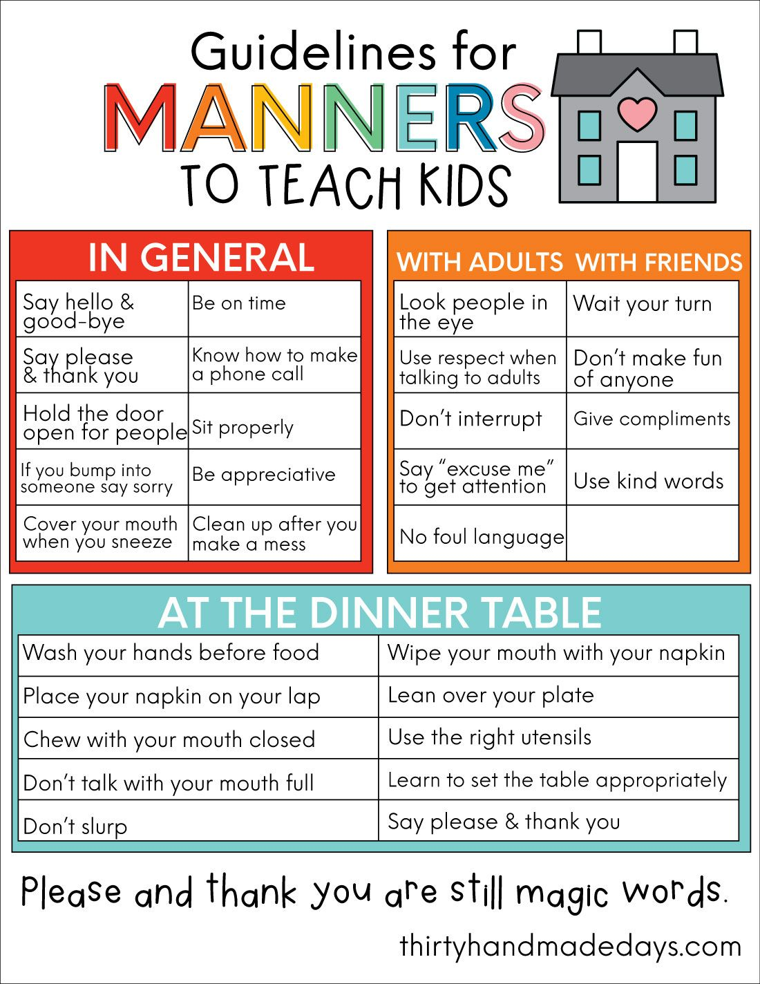 Guidelines For Manners In