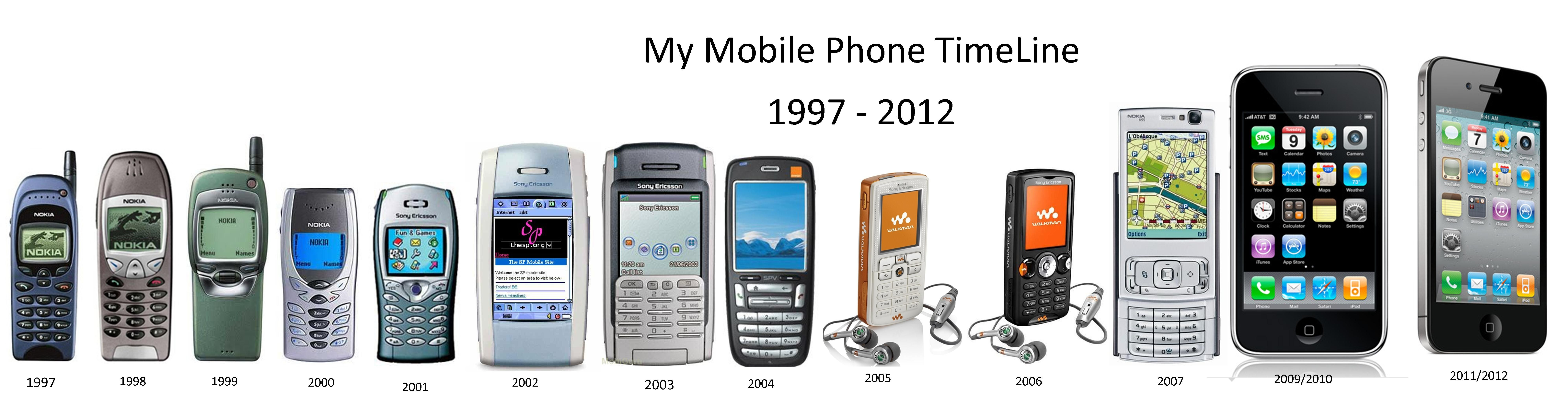 The timeline of the mobile phones i have owned 1997 for Mobile telefono