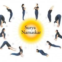 the sun salutation surya namaskara  easy workouts surya