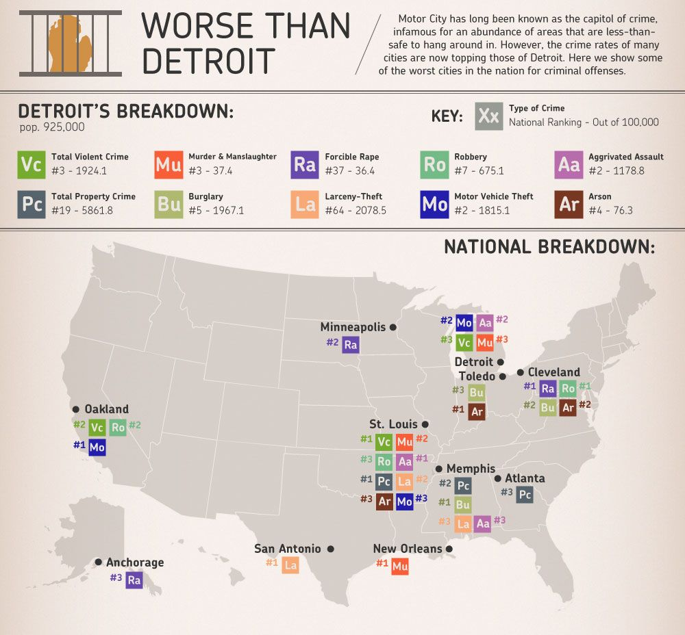 These US Cities Have More Crime Than Detroit Detroit Map - Rap of the map of the us