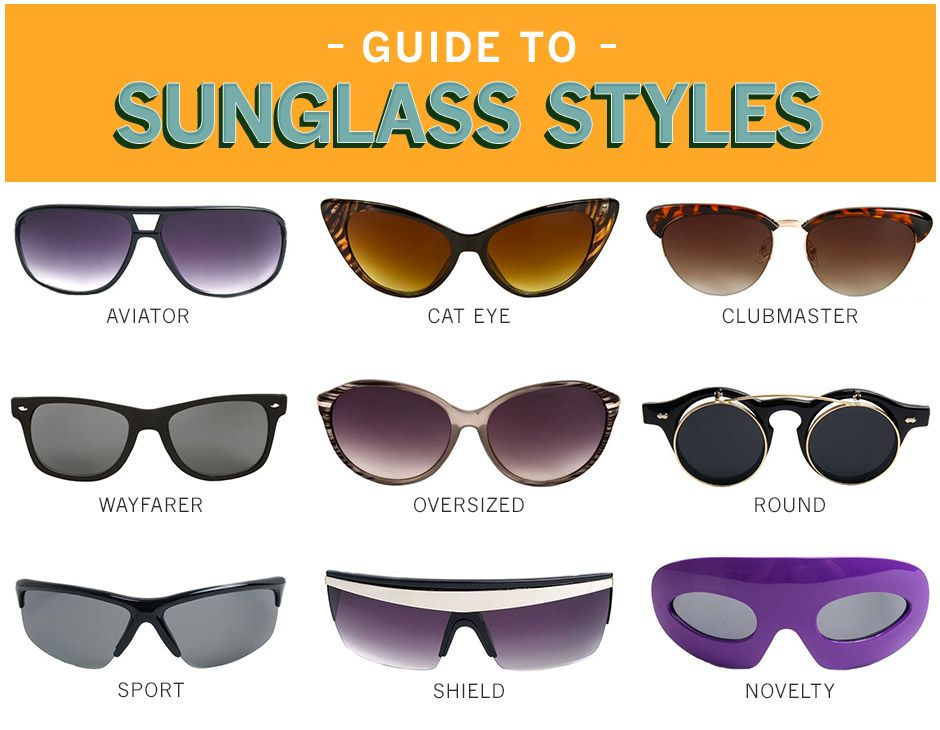 Guide To Sunglass Styles A Must See Sunglasswarehouse Types Of Sunglasses Sunglasses Fashion Sunglasses