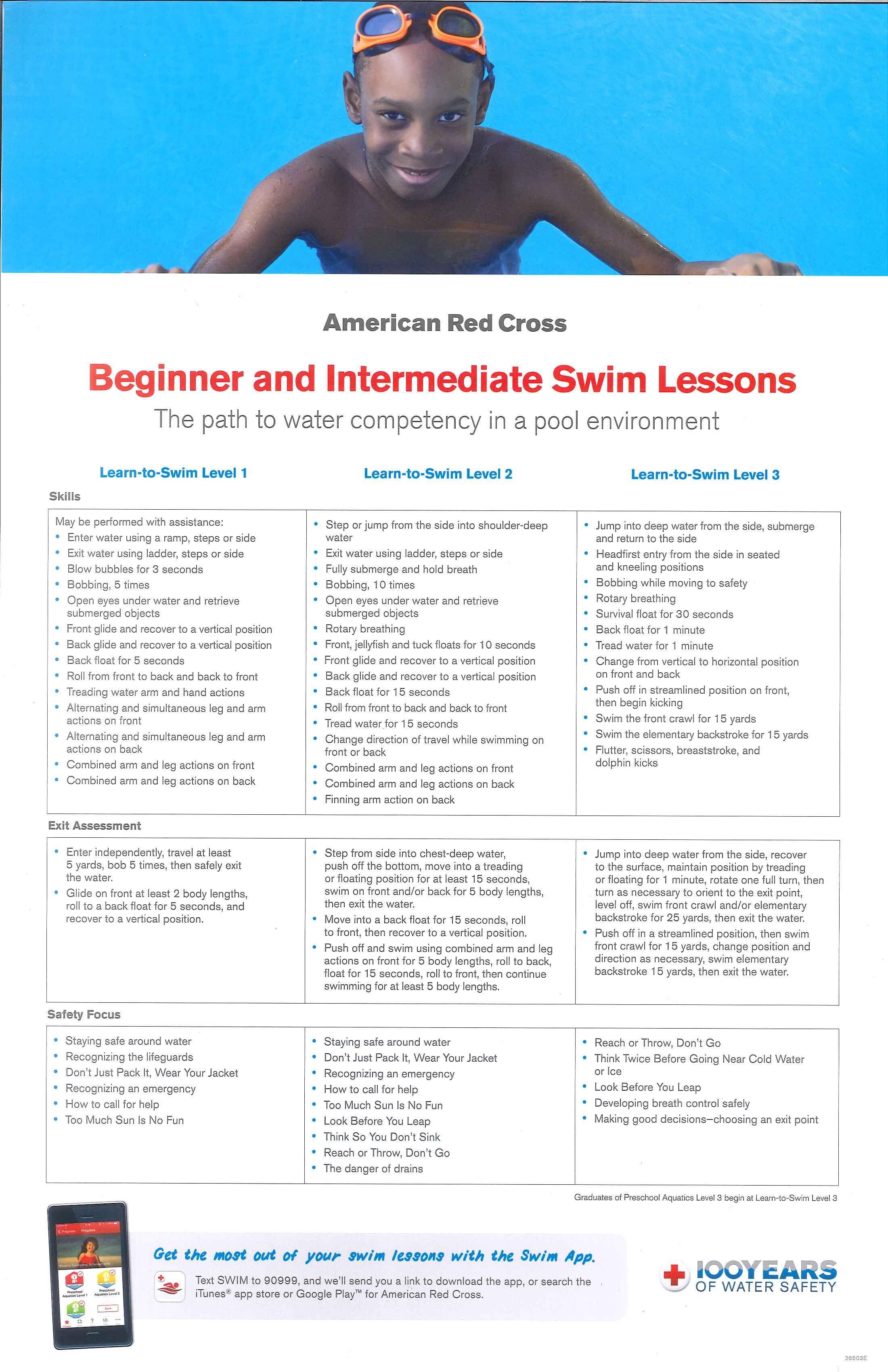 Beginner Intermediate Swim Lessons Swimming Lessons For Kids Swim Lessons Swim Instructor