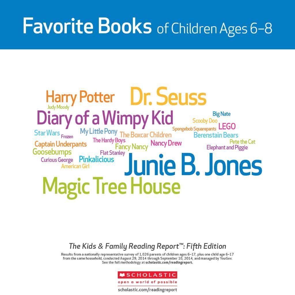 Scholastic On Family Reading Scholastic Boxcar Children